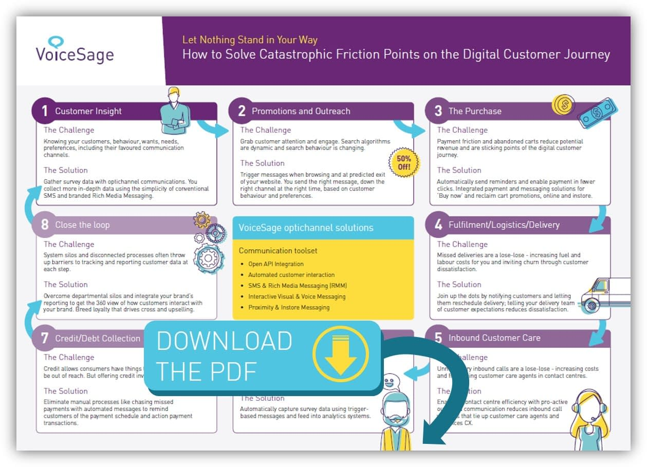 download Friction in the customer journey small
