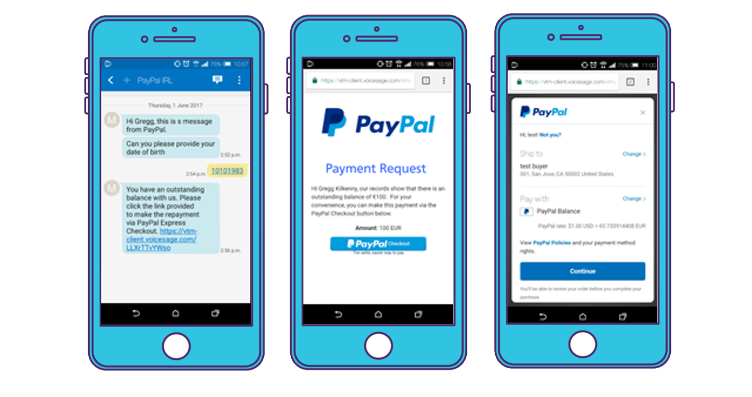 PayPal Rich Media Messaging - RCS