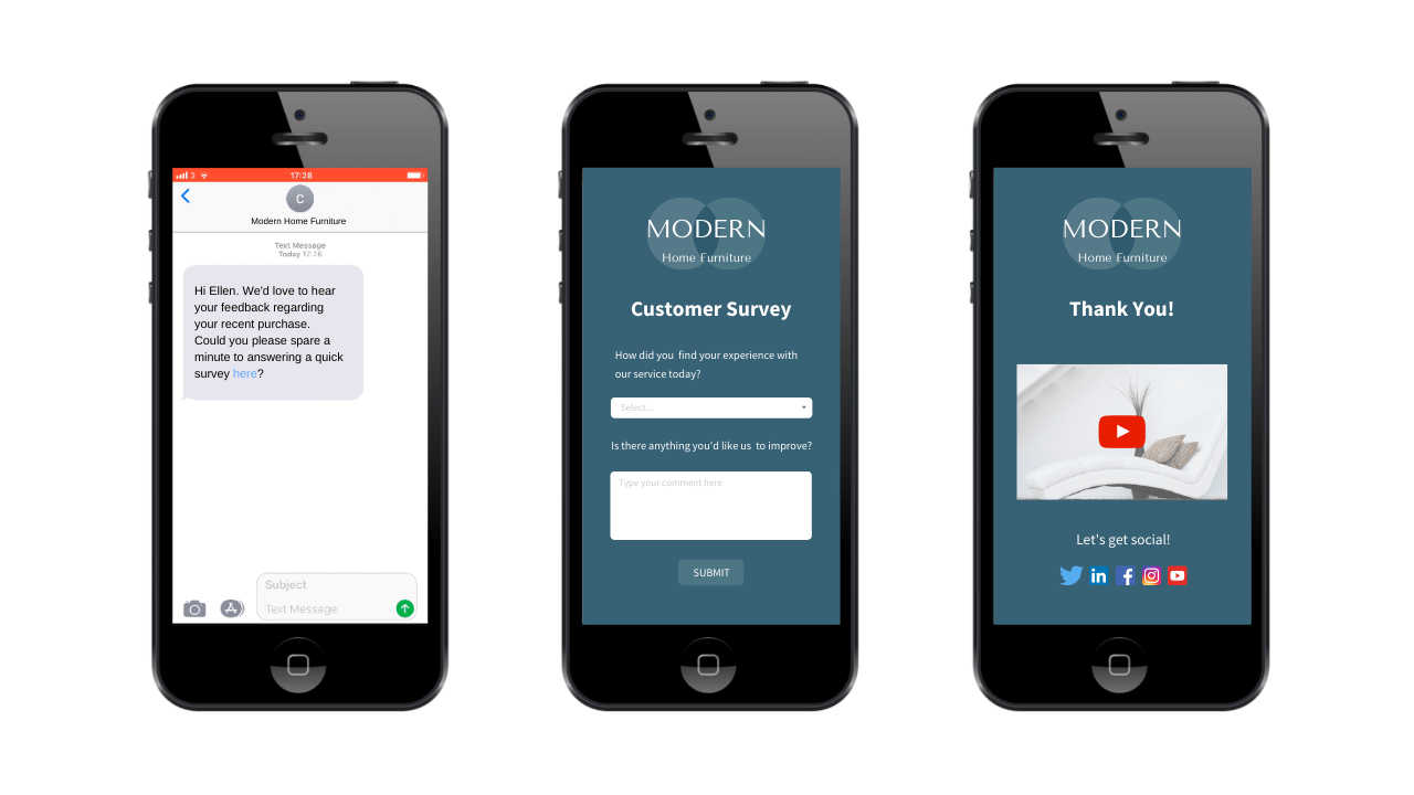 richer mobile marketing Customer Survey