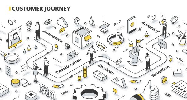 customer engagement journey