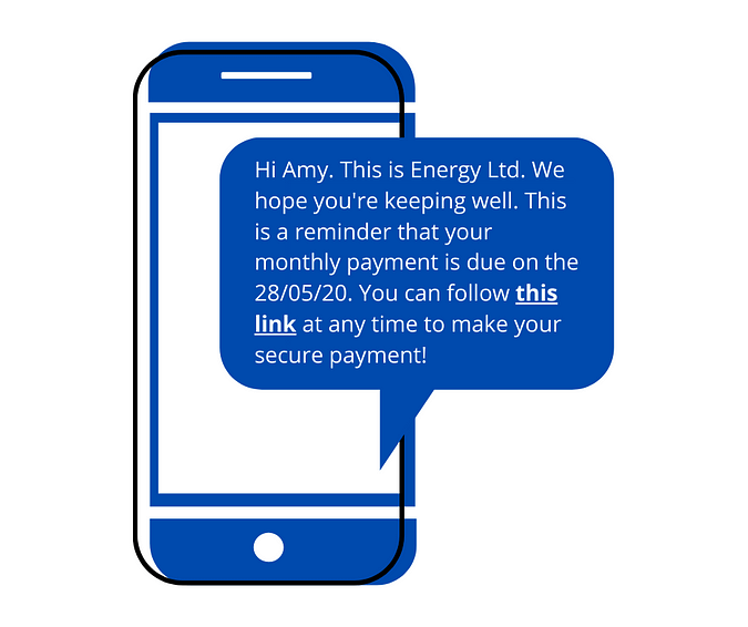 SMS for business recovery