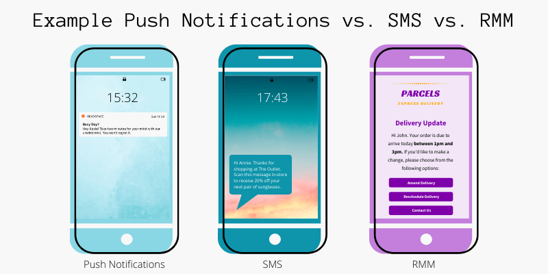 push notifications, sms, rmm examples