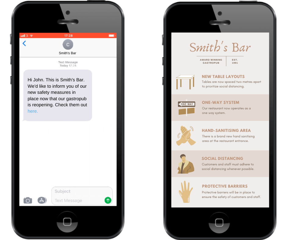 RMM and SMS for Restaurant Guidelines